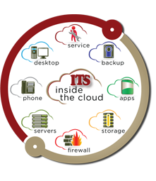 Inside-The-Cloud-Small
